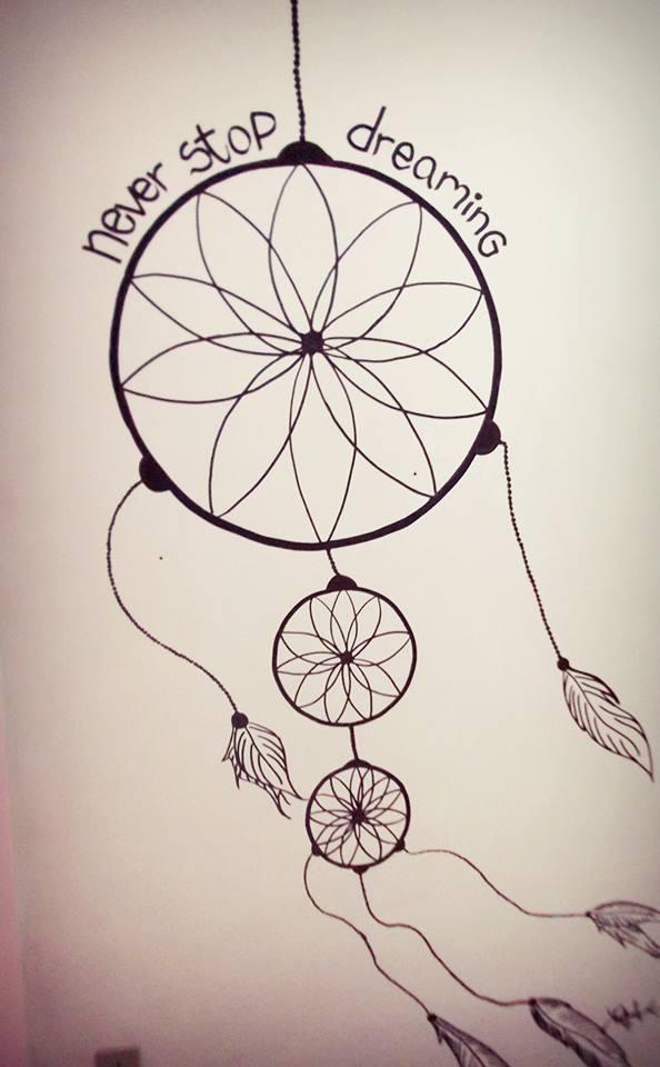 Desenho No Quarto ~ Parede do meu Quarto filtro dos sonhos! Blog Iara Vaz