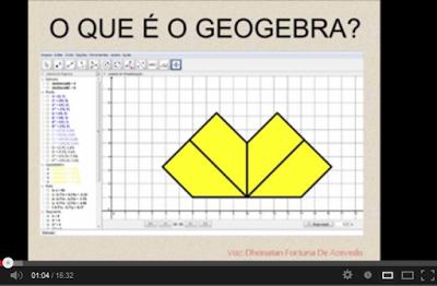 Ferramentas Geogebra