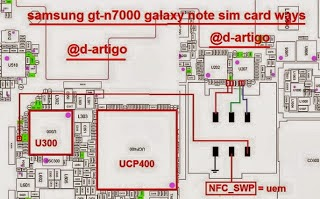 Samsung Gt-n7000 sim card Way