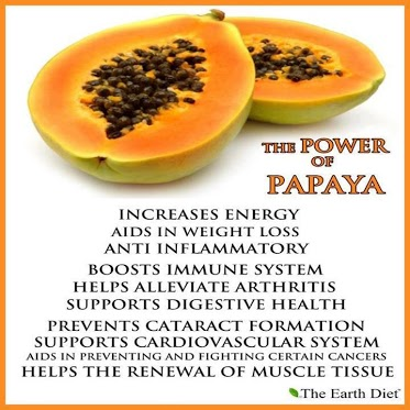 The Power of Papaya
