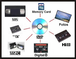 DIGITALVIDEOS