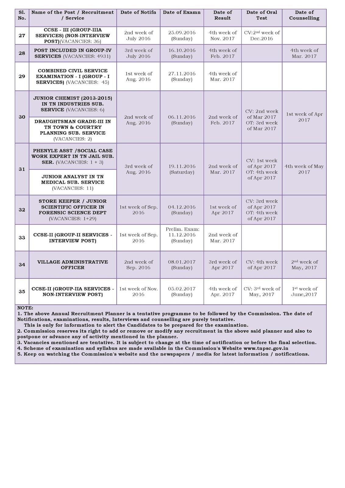 social case work books pdf