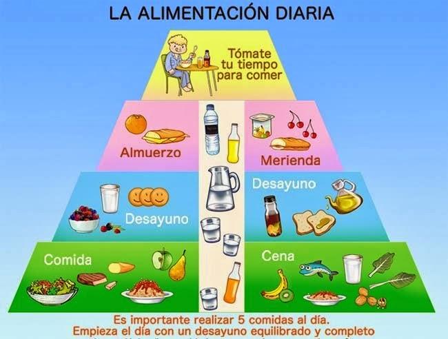 LONCHERA NUTRITIVA PARA NIÑOS- LONCHERA ESCOLAR - LONCHERA PRE ESCOLAR vía http://criandoamibebe.blogspot.com/2014/03/lonchera-nutritiva-para-ninos-lonchera.html
