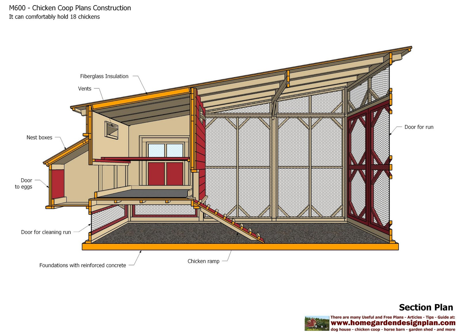 Chcken coop m600 chicken coop plans construction chicken Contractor house plans