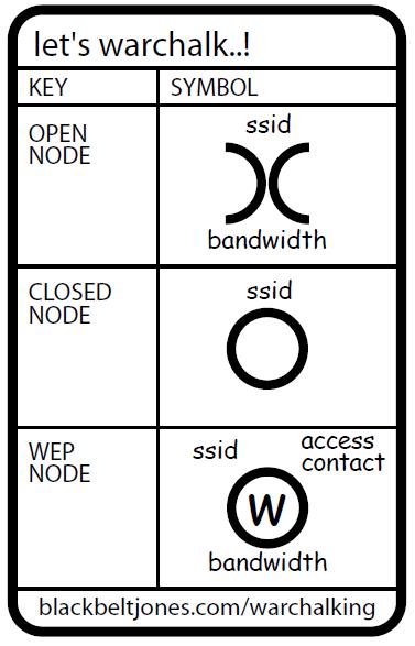 Aloha Norden Modern Hobo Sign Code