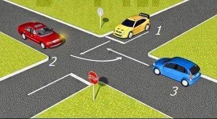 لغز للذكاء ألغاز اذكياء اي سيارة تمر اولا