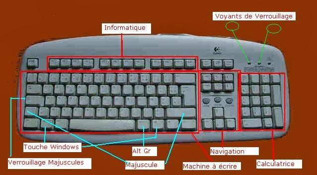 Espace cyber base emploi p m de folelli septembre 2013 for Les parties du clavier