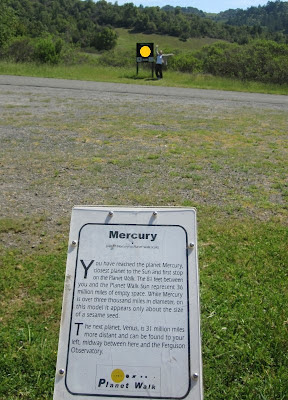 Planet Mercury