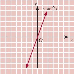 Fungsi komposisi dan fungsi invers aljabar contoh soal sifat gambar 12 fungsi bijektif ccuart Image collections