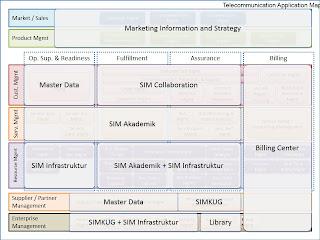 infrastruktur aplikasi akademik gamelan