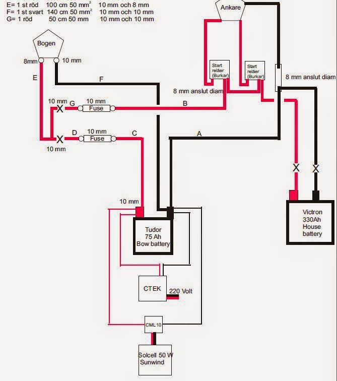 el serendipity bowthruster installation side power thruster wiring diagram at fashall.co