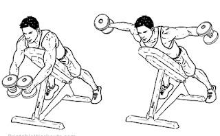 Cara Membentuk Otot Dada di Rumah