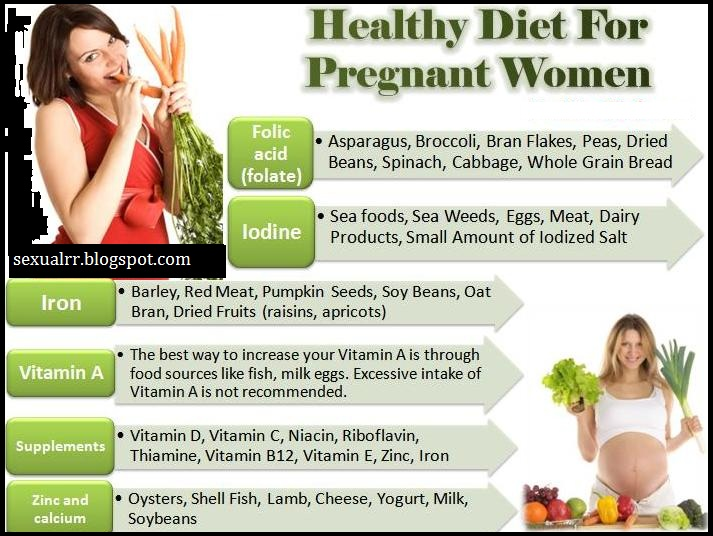 healthy diet and lifestyle in pregnancy Pregnancy diet postpartum  7 healthy lifestyle upgrades to make now that you're  mental health can improve your chances of having a healthy pregnancy,.