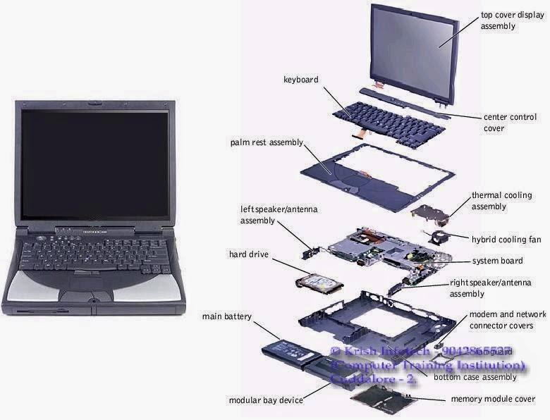 laptop computer components diagram find wiring diagram u2022 rh empcom co