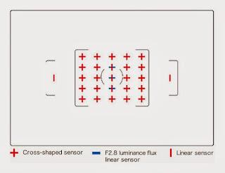 pentax k-3 обзор автофокус