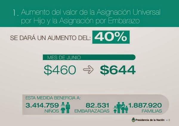 Combatiendo la pobreza!!! Aumento+I