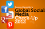 Global Social Media Check-Up