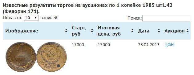 Редкая разновидность 1 копейки 1985 года. Скриншот с сайта SovMint.ru