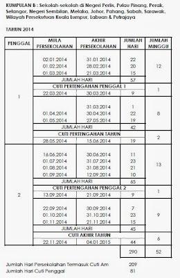 Jadual Cuti Sekolah 2014