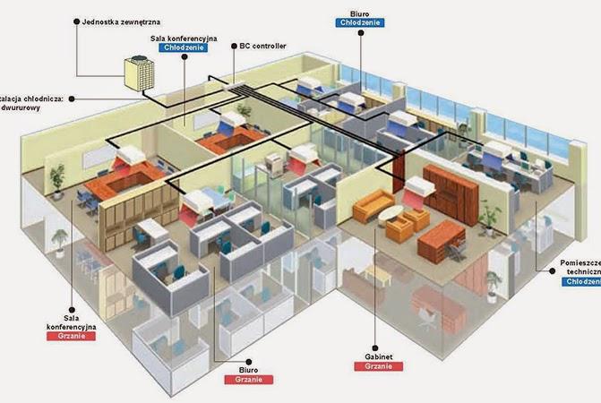 Máy lạnh trung tâm daikin VRV IV