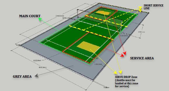 Arena Abu Robocon 2015 Badminton Yogyakarta Indonesia