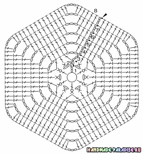 Схема вязания прихватки с розой