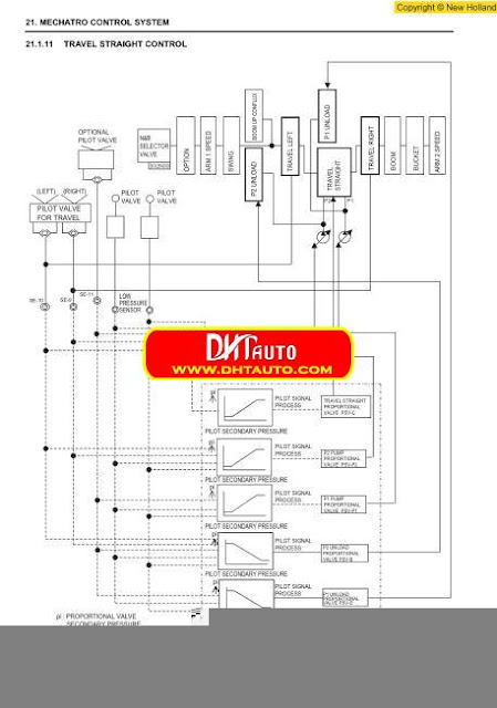 New Holland Excavator E215B Japan T3 AFME EN Service Manual 03 free automotive manuals new holland excavator e215b japan t3 afme new holland l185 wiring diagram at creativeand.co
