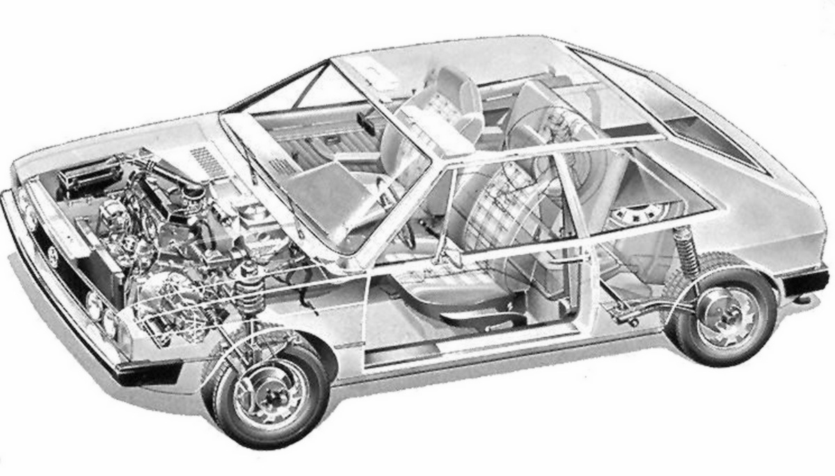 Volkswagen Scirocco Mk1 Cutaway Diagram The Car Hobby Vr6 Engine Timing