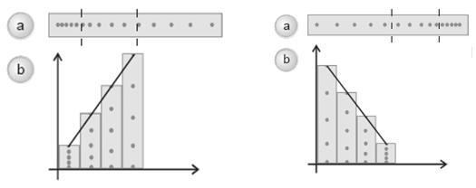 Contoh Grafik Kecepatan Terhadap Waktu - Fontoh