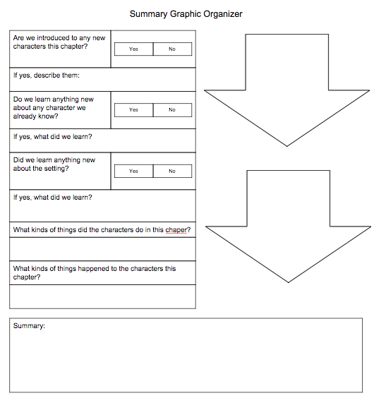 This allows students to organize their thoughts about a chapter. They ...