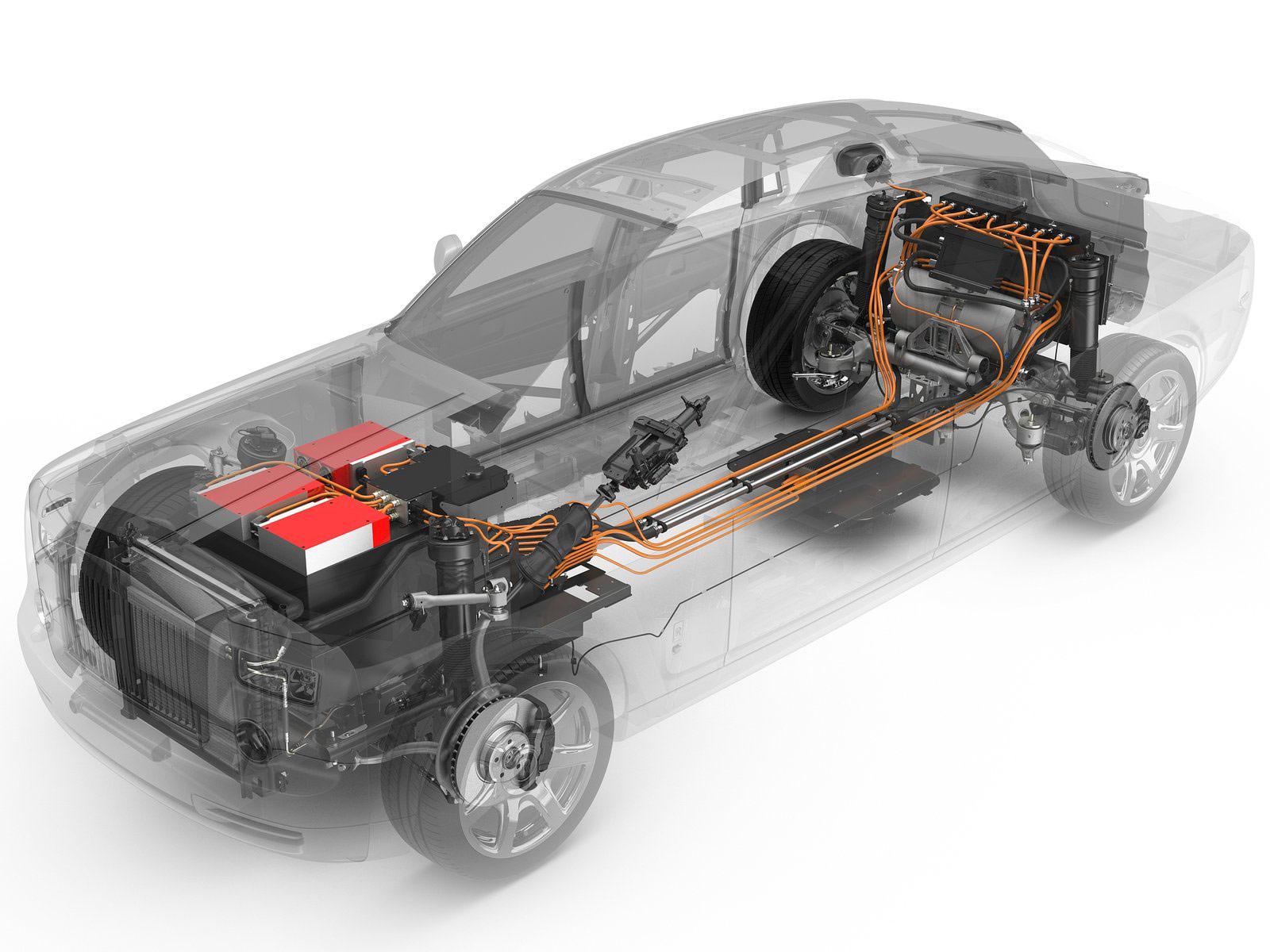 2011 Rolls Royce 102ex Electric Concept Car Desktop