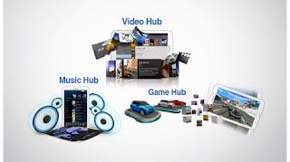 Galaxy Tab Media Images
