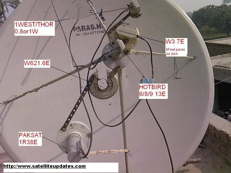 какие спутники ловят русские каналы