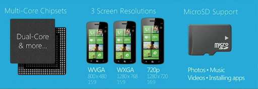 3 Quick Look : All new Windows Phone Apollo 8