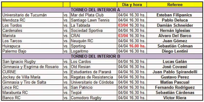 Kick off para el torneo del interior a y b norte rugby for Horario ministerio del interior