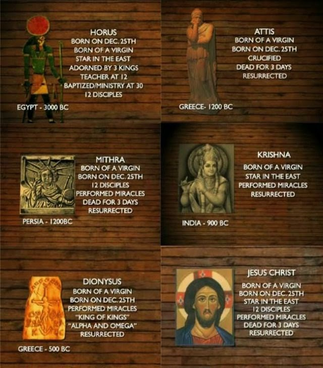 Christ Myth Theory [Jesus is a copy-cat]