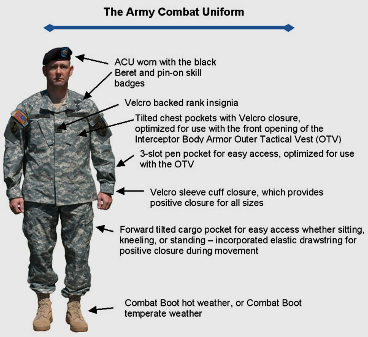 ar 670 1 Army regulation 670-1 covers the wear and appearance of military uniforms wearing the military uniform is a privilege that not everyone has earned, and it is our.