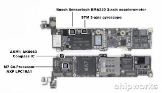 ubicación del co-procesador m7