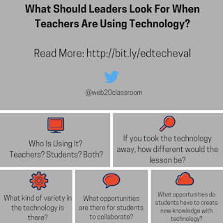 What School Leaders Should Look For