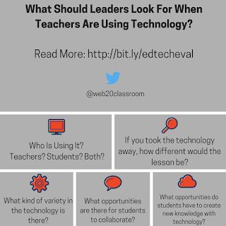 What School Leaders Should Look For