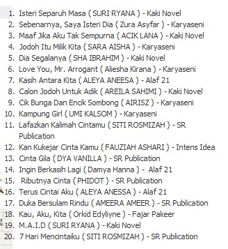 20 Novel Terlaris Carta Popular Bulan April 2012 (9 April 2012 - 15