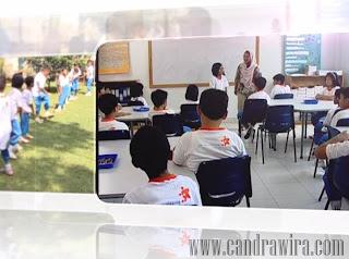 Video Contoh Pembelajaran Kurikulum 2013 Kelas 4