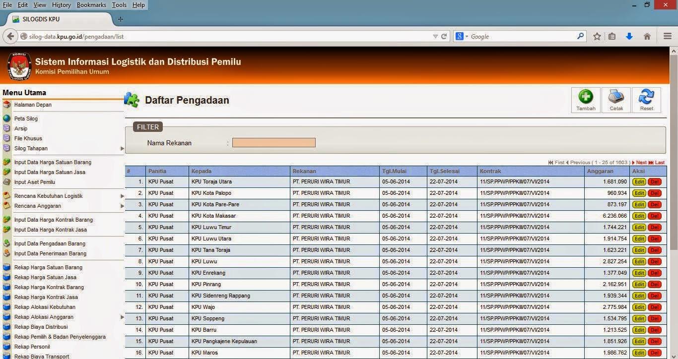 Daftar Pengadaan KPU