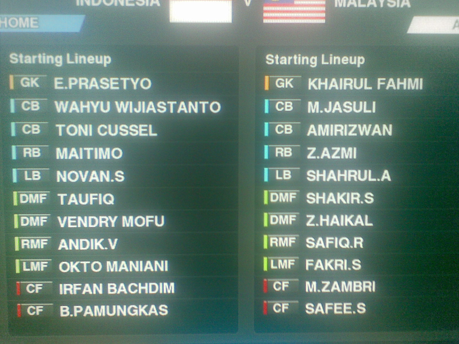 Pes 2013 plus Liga ISL, Team INdonesia ( Garuda), Team Malaysia and