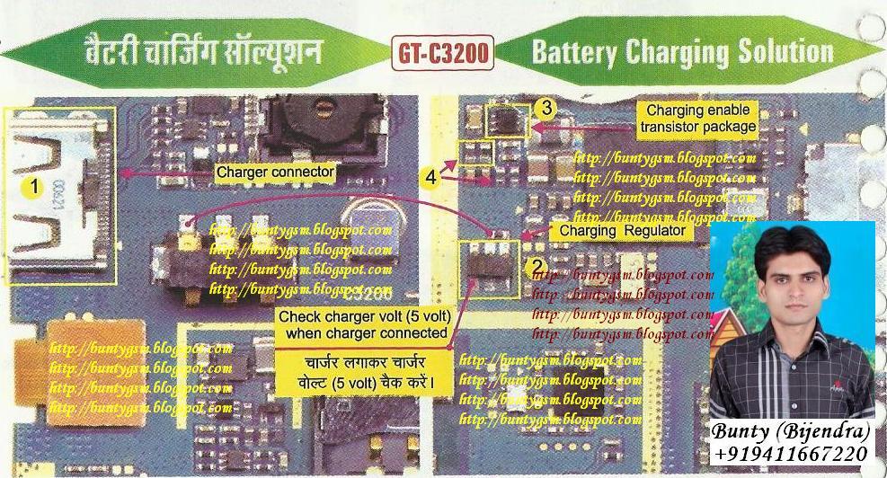 Pc Драйвер Мобильного Телефона Samsung Gt-C3200