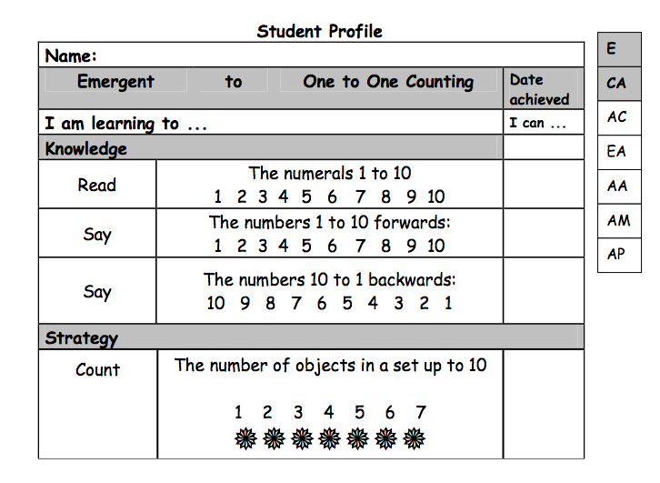 math worksheet : one teacher s journey maths knowledge 1  what is it  : Maths Worksheets Nz