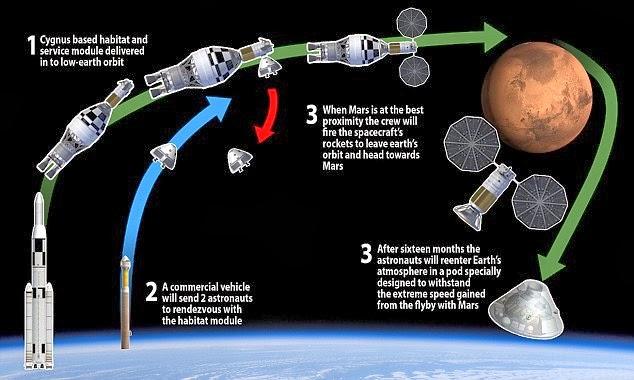 spacecraft sent to mars - photo #32