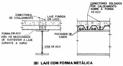 Blog do grupo engefacil tipos de a o e perfis para estrutura met lica de edif cios - Tipos de vigas metalicas ...