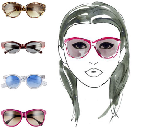 Sunglasses Frame For Face Shape : give me glamour please: How to Choose Eyeglasses Based on ...