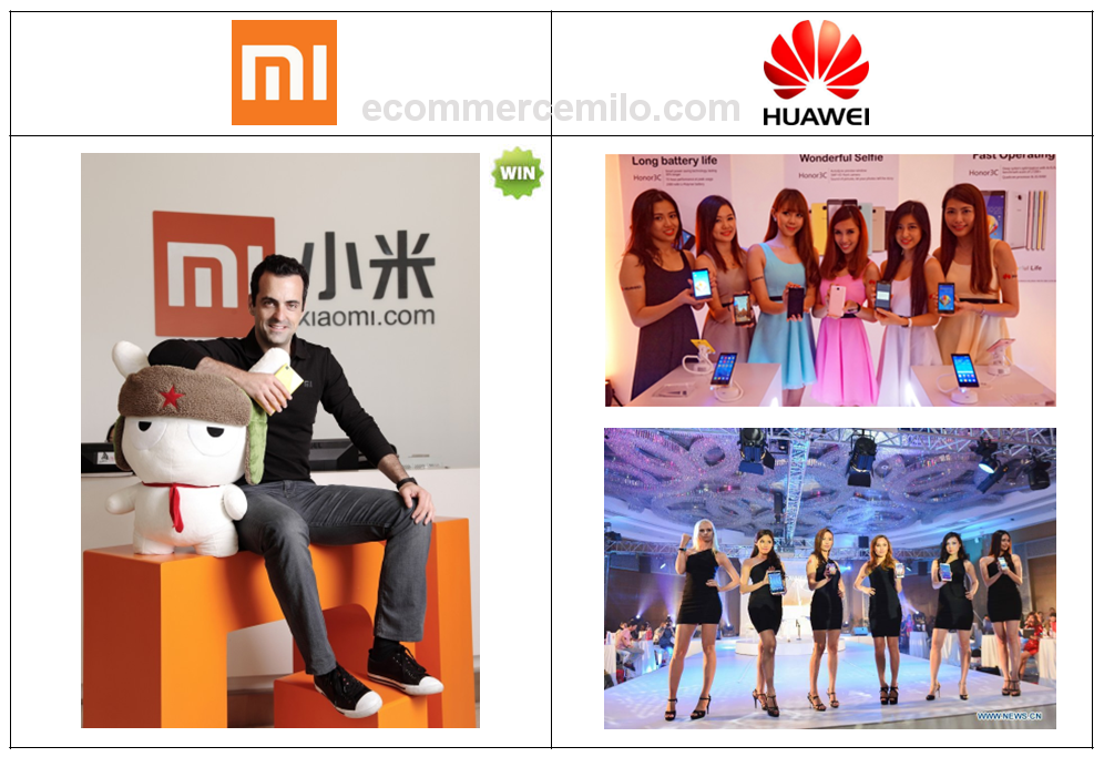 Xiaomi vs Huawei - The celebrity-ness